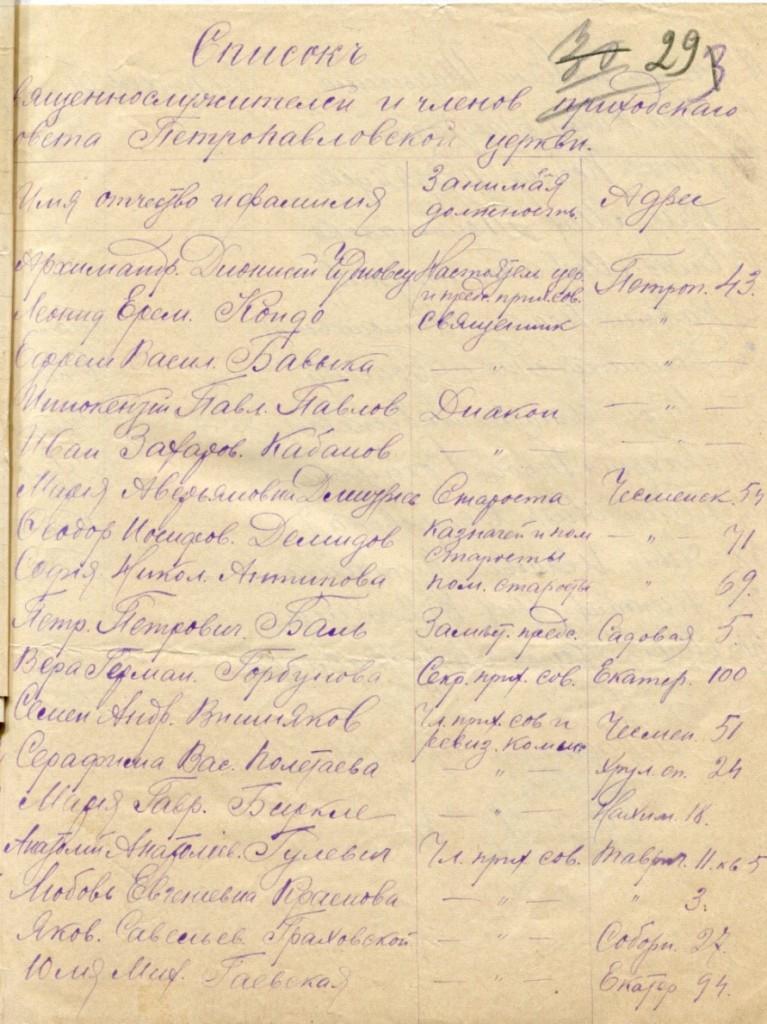 Список священнослужителей и членов приходского совета Петропавловской церкви. Севастополь. 25 февраля 1923 года. ГКУ АГС: Ф. Р-79. Оп. 1. Д. 113. Л. 29